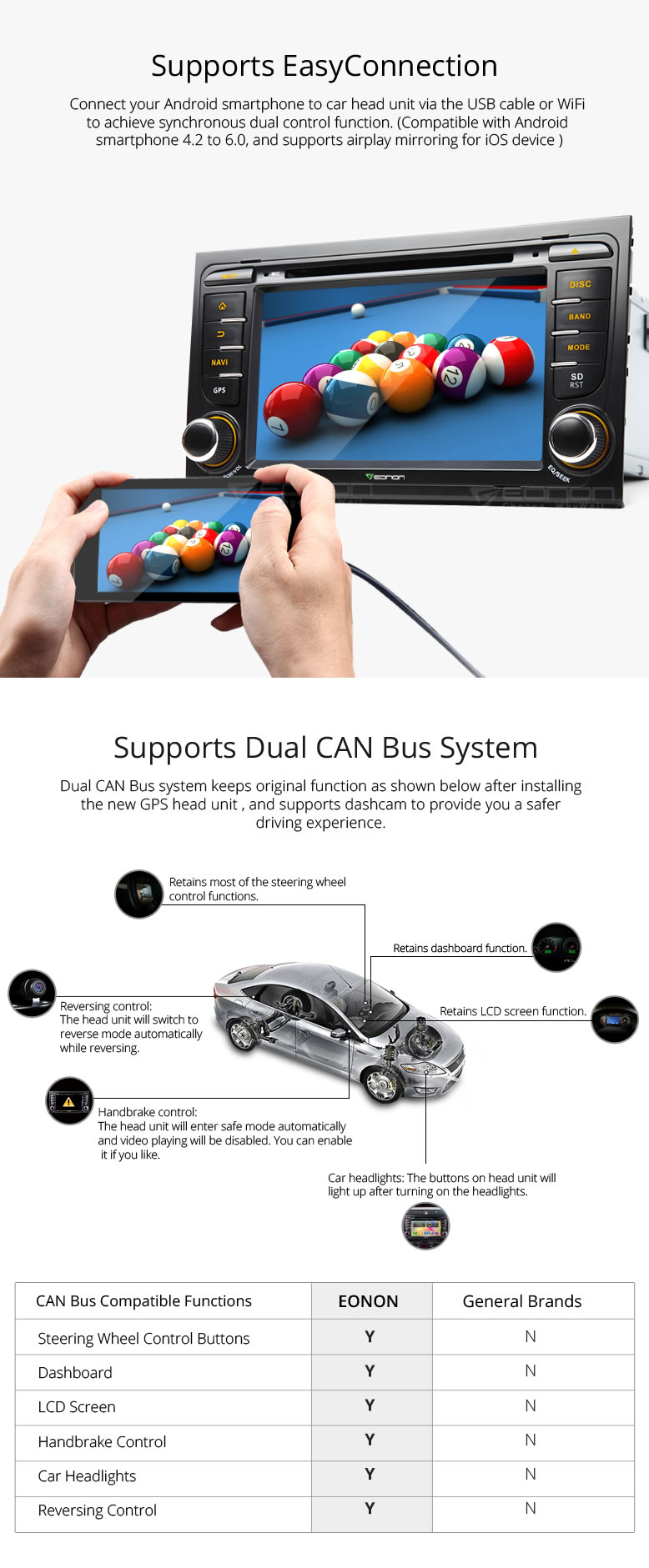 Android 6 0 Car Navigation with 2GB RAM for Audi A4/S4/RS4 (Supports