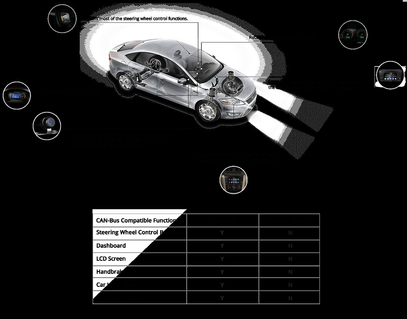 Eonon Reverse Camera Wiring Diagram | Wiring Liry on muse wiring diagram, samsung wiring diagram, toshiba wiring diagram, fusion wiring diagram, apple wiring diagram, lanzar wiring diagram, toyota wiring diagram, advent wiring diagram, everfocus wiring diagram, rca wiring diagram, honeywell wiring diagram, planet audio wiring diagram, panasonic wiring diagram, benq wiring diagram, asus wiring diagram, koolertron wiring diagram, focal wiring diagram, legacy wiring diagram, jvc wiring diagram, scosche wiring diagram,