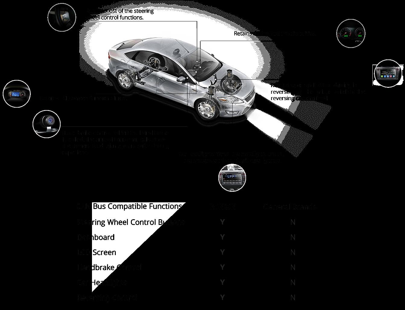 Eonon GA6163F | Mazda 3 2010-2013 Android 5.1 Lollipop Car GPS ...