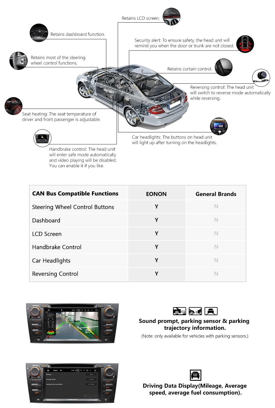 Eonon GA8165 | BMW E90/E91/E92/E93 Android 7 1 7 Inch HD