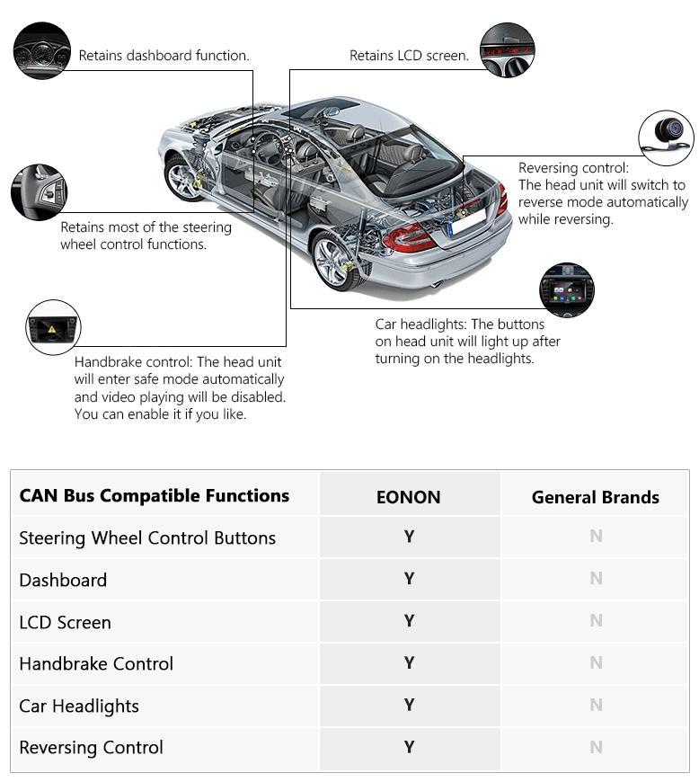 Eonon GA8198 | Mazda 6 Android 7.1 In-Dash 2 Din CD DVD Car Stereo ...